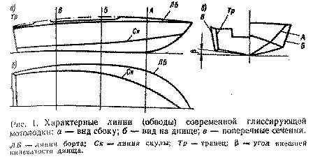 Обводка глиссирующей лодки.