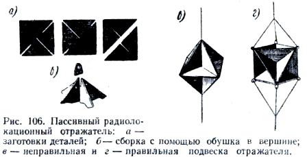 Пассивный радиолокационный отражатель.