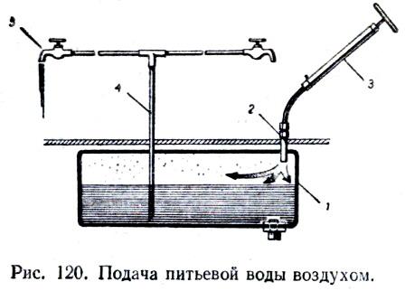 Подача питьевой воды воздухом на катере.