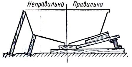 Кильблоки и подпорки лодки.