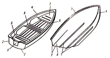 Повреждения пластмассовой лодки.