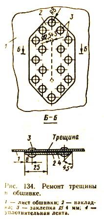 Ремонт трещины в обшивке лодки.