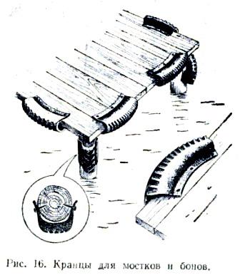 Кранцы для мостков и бонов.