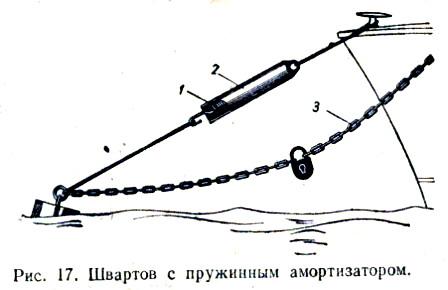 Швартов с амортизатором.