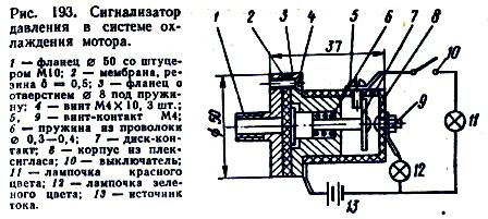 Сигнализатор давления в системе охлаждения.