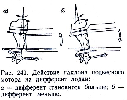 как правильно отрегулировать наклон лодочного мотора