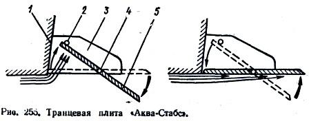 Плита транцевая Аква-Стабс.