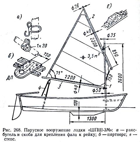 Парусное вооружение для лодки.