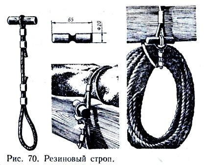 Резиновый строп.