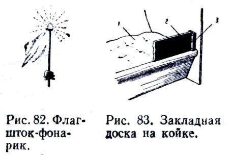 Флагшток-фонарик.