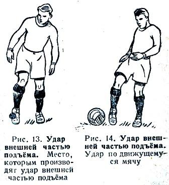 футбол россии премьер лига таблица