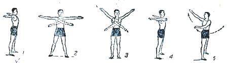 Гимнастика для рук и плечевого сустава видео зарядка для суставов голеностопа