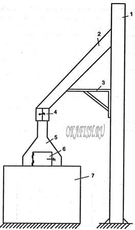 Схема вытяжки в тандыре