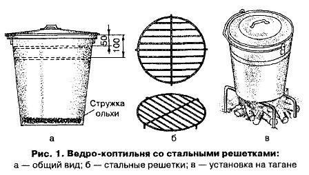 Из старого ведра, изготовленного из нержавеющей стали, можно соорудить простую коптильню для копчения рыбы или мяса...