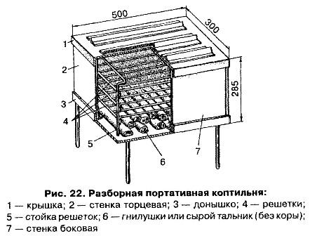 180Размеры коптильня