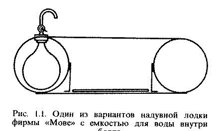 Вариант надувной лодки фирмы Мове.