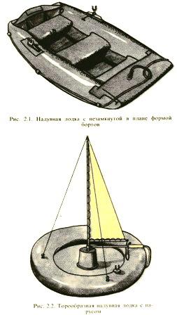 Самодельная лодка с парусом и незамкнутой формой бортов.