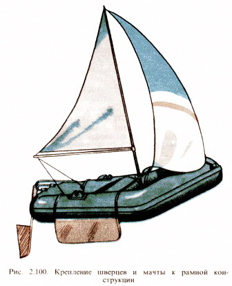 Крепление шверцев и мачты на надувной лодке.