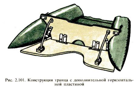 Транец с дополнительной пластиной для глиссирования.