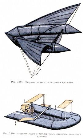 Надувная лодка с крыльями.