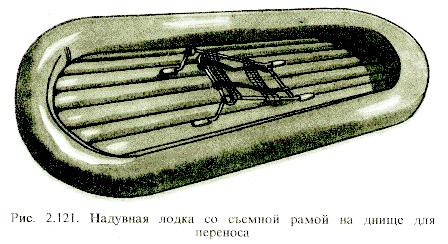 Надувная самодельная лодка с рамой на днище.