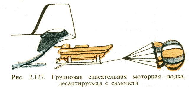 Спасательная десантируемая лодка.
