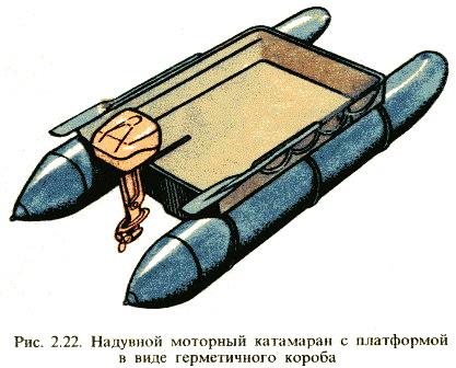 Моторный катамаран с надувными бортами.