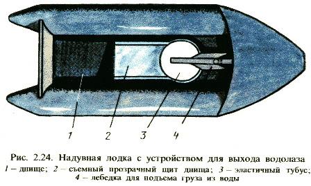 Лодка с устройством выхода водолаза.