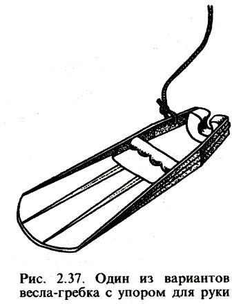 Весло-гребок для руки.