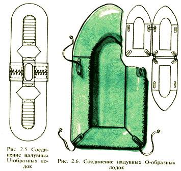 Соединение надувных О-образных лодок.