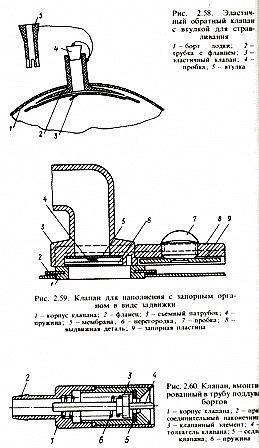 Конструкции клапанов для лодок.