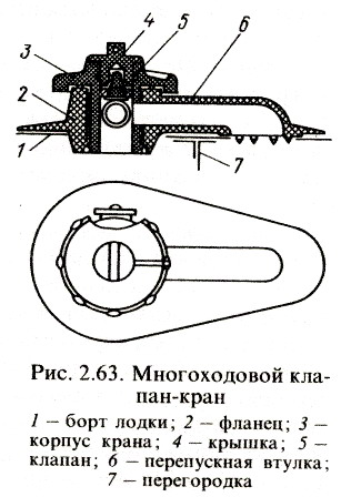 Многоходовой клапан-кран для лодки.