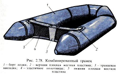 Комбинированный транец для моторной лодки.