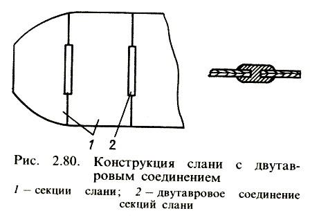 Конструкция слани для надувной лодки.