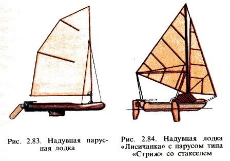Надувная лодка с парусом Стриж со стакселем.