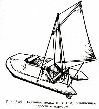 Надувная лодка с подвесным парусом.