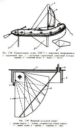 Парусное вооружение на надувной лодке.