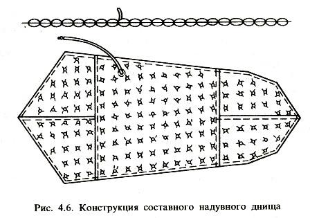 Составное надувное днище лодки.