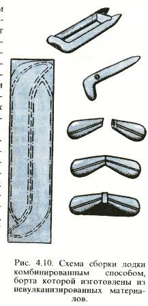 Схема сборки лодки.