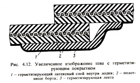 Шов с герметизирующим покрытием.