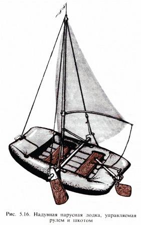 Надувная парусная лодка с рулем.
