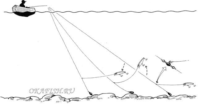 как ловить с берега щуку видео