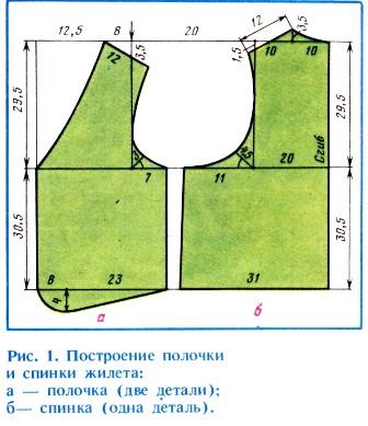 Пошаговое описание вязания для детей
