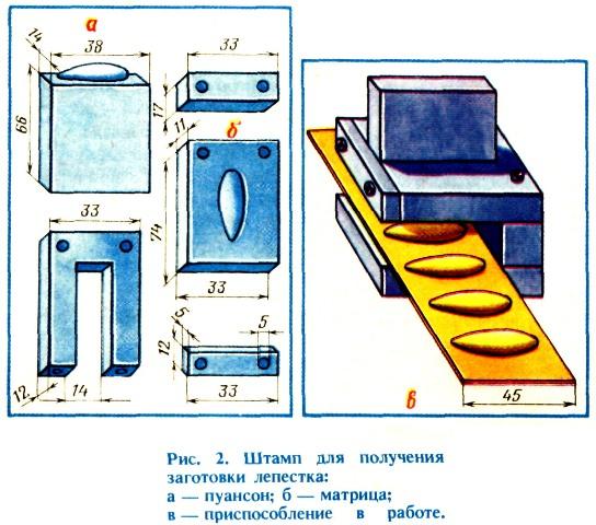 Ремонт смесителей для ванной с душем своими руками 65
