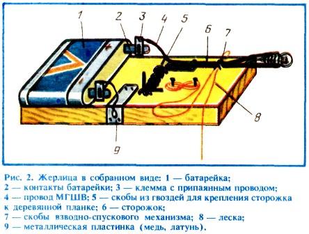 схема жерлица своими руками чертежи