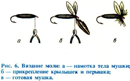 Сухие мушки своими руками