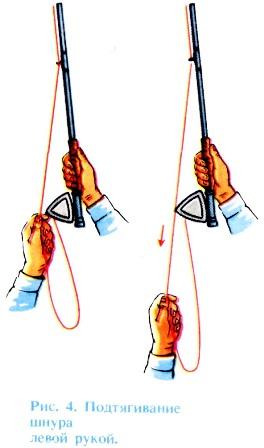 шнур для нахлыста как подобрать