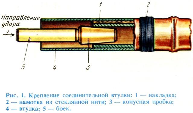 ремонт бамбуковых удочек