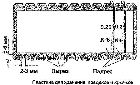 Выкройка жилета женского с треугольными вырезами