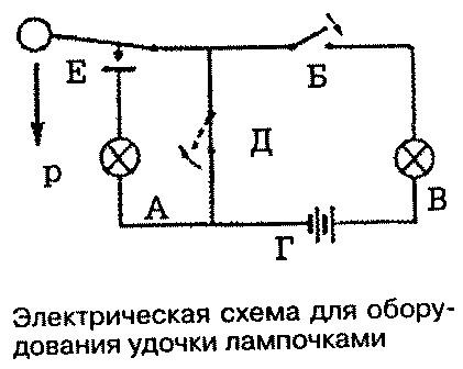 Схема просдой електро удочки книга.